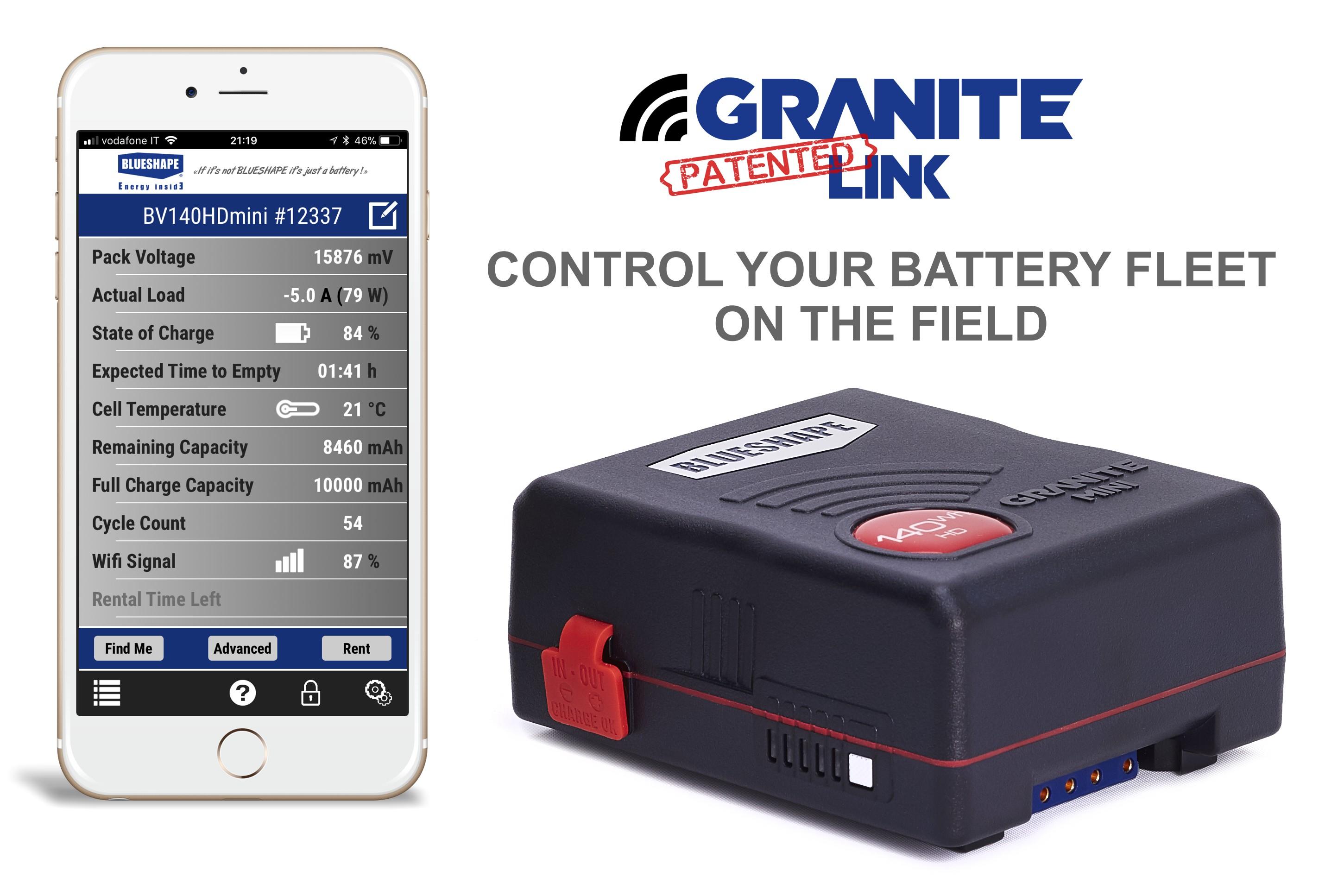 Introducing Granite Link